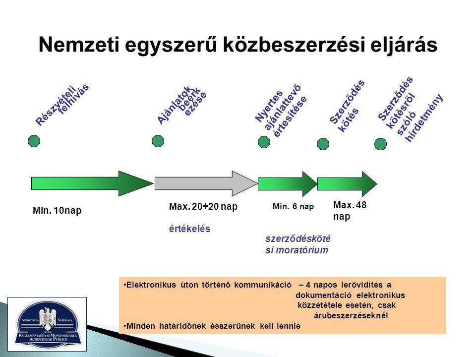 Nemzeti egyszerű közbeszerzési eljárás Részvételi felhívás Nyertes ajánlattevő értesítése Min.