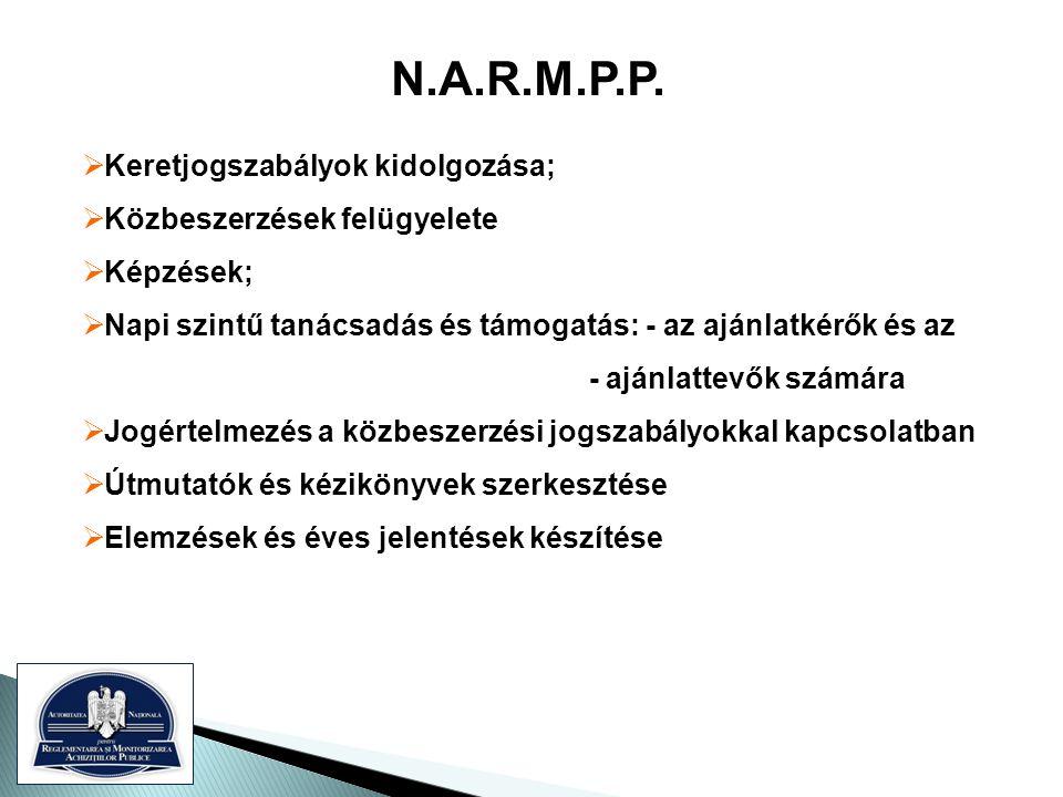 Értékhatárok, vonatkozó közbeszerzési eljárások, átláthatósági szabályok Nem kötelező ESPP = kötelező EUHL = kötelező Közbeszerzési eljárások az EU Irányelvek szerint ESPP = kötelező EUR 15.000 EUR 100.000/ 750.000 EUR 125.000/400.000/ 5.000.000 Közvetlen beszerzés Nemzeti Egyszerű Közbeszerzési Eljárás Közzétételi szabályok Értékhatárok