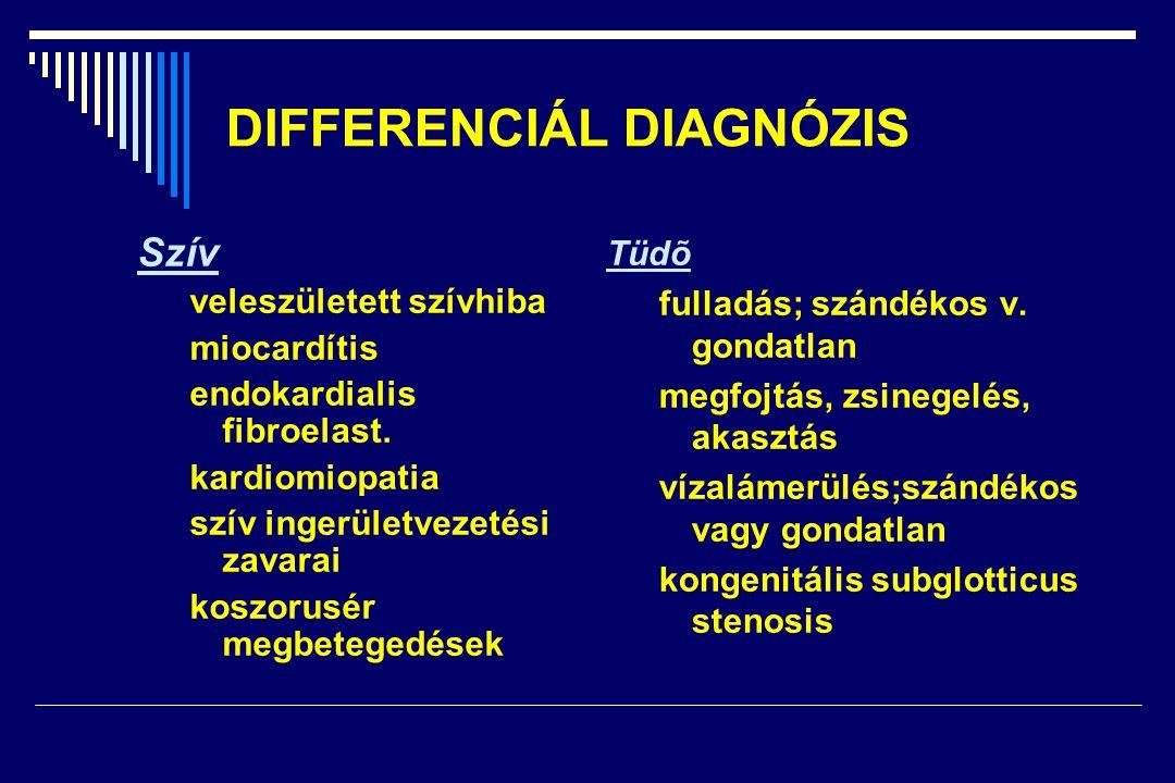DIFFERENCIÁL DIAGNÓZIS Szív veleszületett szívhiba miocardítis endokardialis fibroelast.