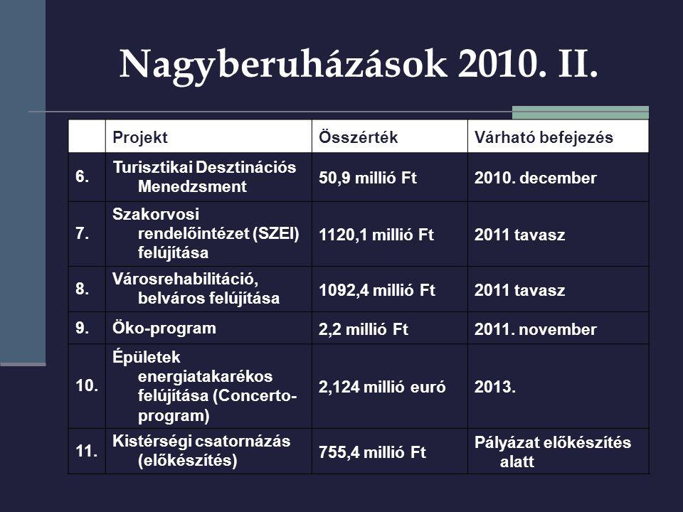 Nagyberuházások 2010. II. ProjektÖsszértékVárható befejezés 6.