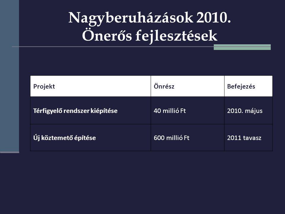 Nagyberuházások 2010.