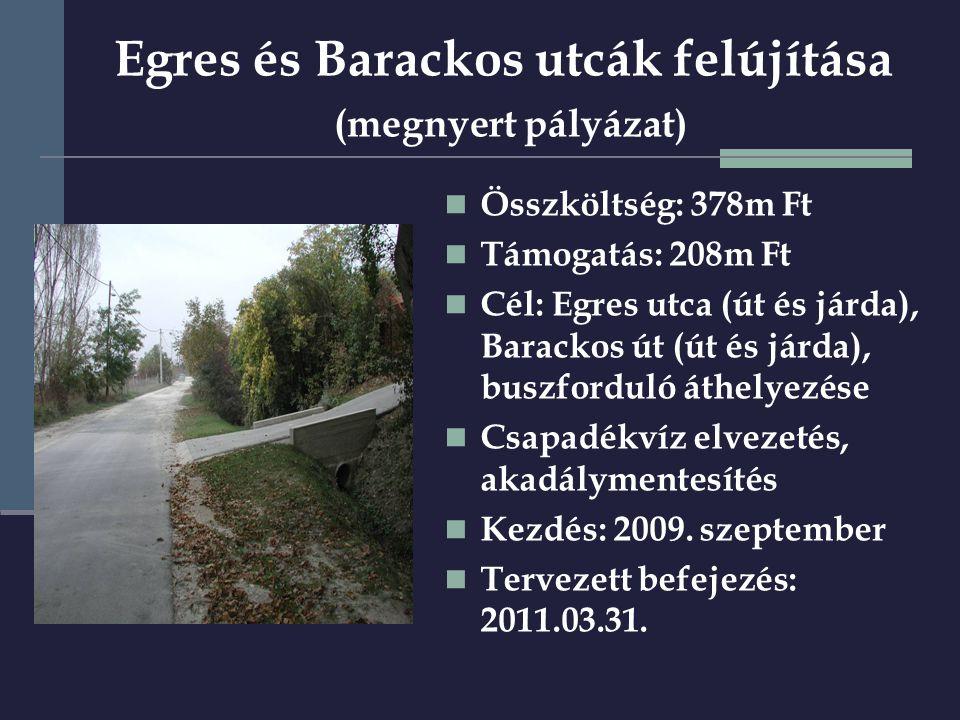 Egres és Barackos utcák felújítása (megnyert pályázat)  Összköltség: 378m Ft  Támogatás: 208m Ft  Cél: Egres utca (út és járda), Barackos út (út és járda), buszforduló áthelyezése  Csapadékvíz elvezetés, akadálymentesítés  Kezdés: 2009.