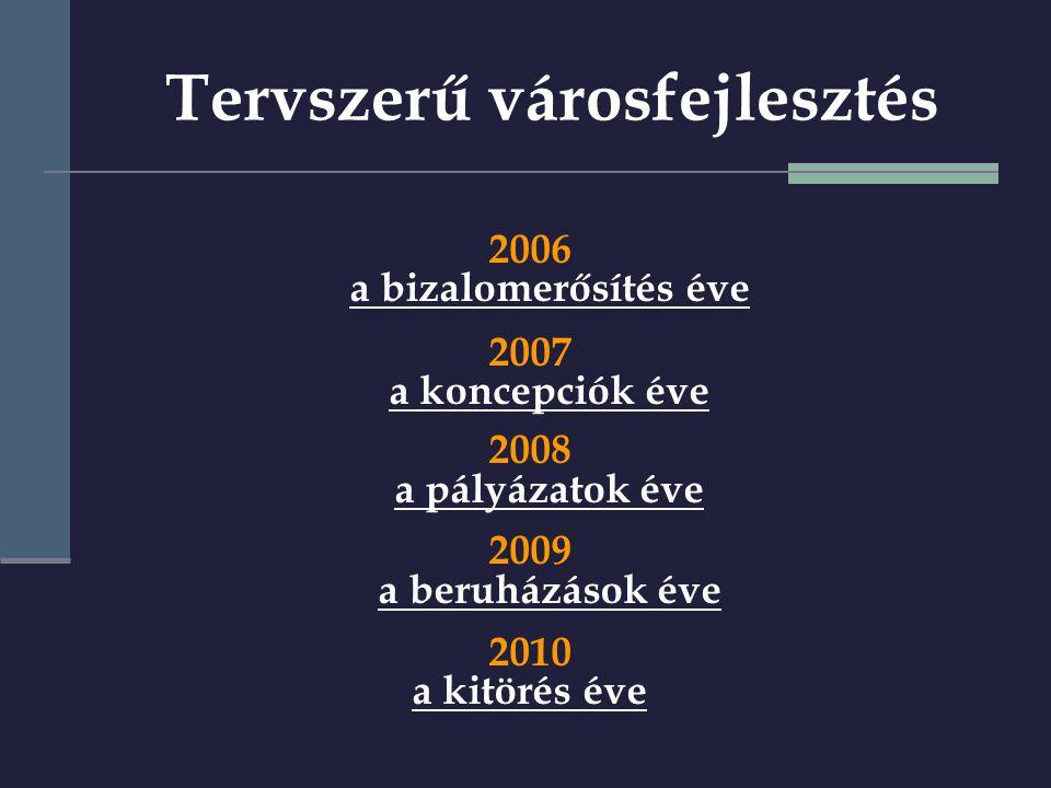 Tervszerű városfejlesztés 2006 a bizalomerősítés éve 2007 a koncepciók éve 2008 a pályázatok éve 2009 a beruházások éve 2010 a kitörés éve