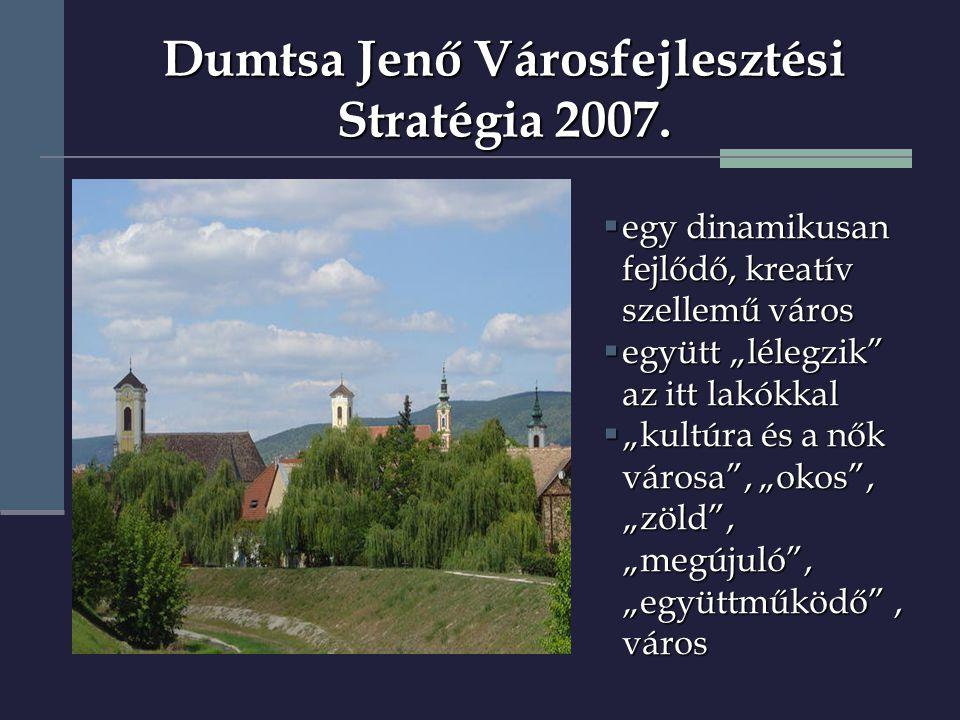 Előkészítés alatt álló fejlesztések  Köztemető megépítése  Tehermentesítő út tervezése  Szállodák (Pap-sziget, Castrum)  Dunakorzó felújítása