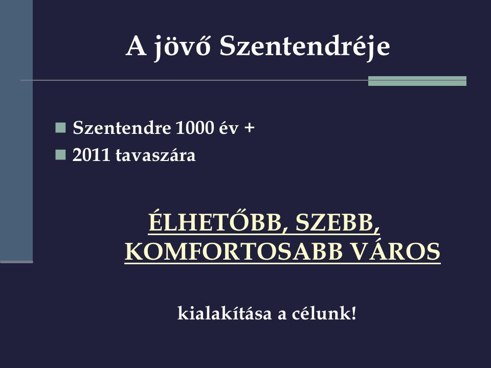 A jövő Szentendréje  Szentendre 1000 év +  2011 tavaszára ÉLHETŐBB, SZEBB, KOMFORTOSABB VÁROS kialakítása a célunk!