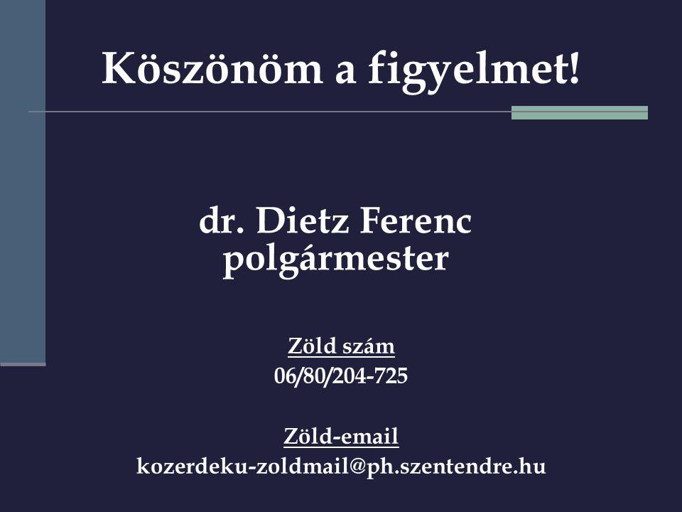 Köszönöm a figyelmet. Zöld szám 06/80/204-725 Zöld-email kozerdeku-zoldmail@ph.szentendre.hu dr.
