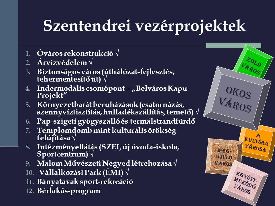 A KULTÚRA VÁROSA Szentendrei vezérprojektek 1. Óváros rekonstrukció √ 2.