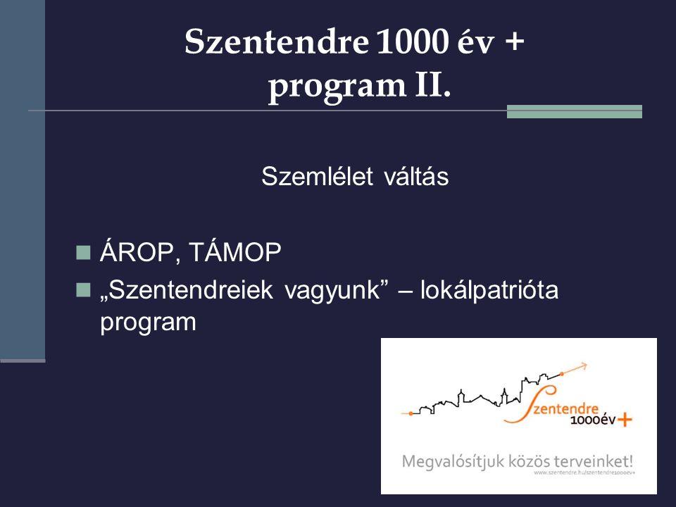Szentendre 1000 év + program II.