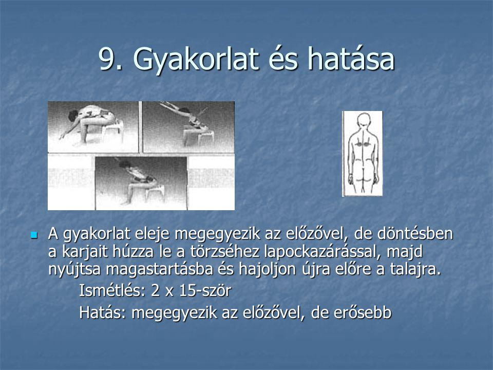 9. Gyakorlat és hatása  A gyakorlat eleje megegyezik az előzővel, de döntésben a karjait húzza le a törzséhez lapockazárással, majd nyújtsa magastart