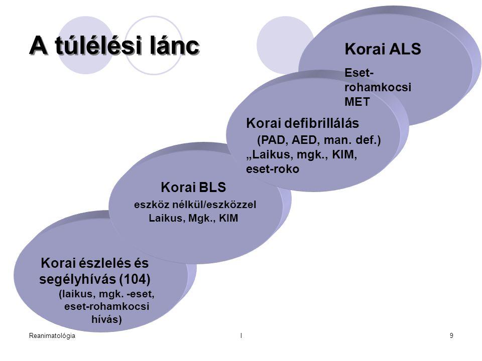 Reanimatológial9 A túlélési lánc Korai észlelés és segélyhívás (104) (laikus, mgk. -eset, eset-rohamkocsi hívás) Korai BLS eszköz nélkül/eszközzel Lai