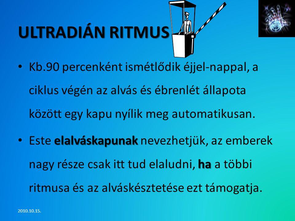 ULTRADIÁN RITMUS • Kb.90 percenként ismétlődik éjjel-nappal, a ciklus végén az alvás és ébrenlét állapota között egy kapu nyílik meg automatikusan.