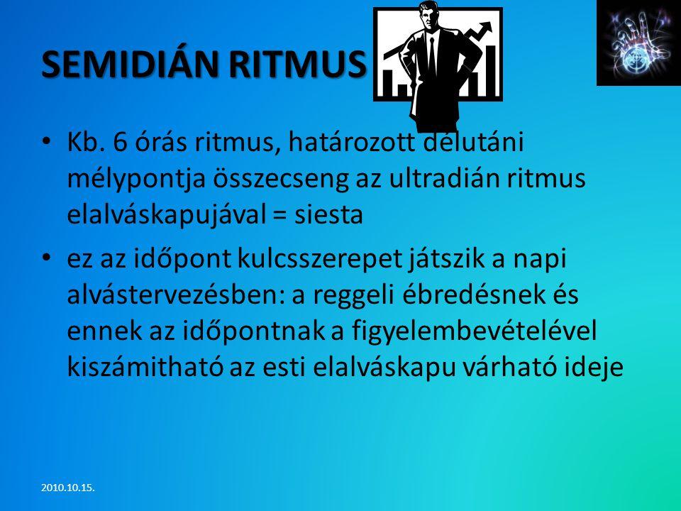 SEMIDIÁN RITMUS • Kb.