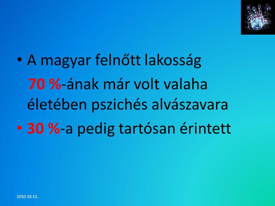 • A magyar felnőtt lakosság 70 %-ának már volt valaha életében pszichés alvászavara • 30 %-a pedig tartósan érintett 2010.10.15.