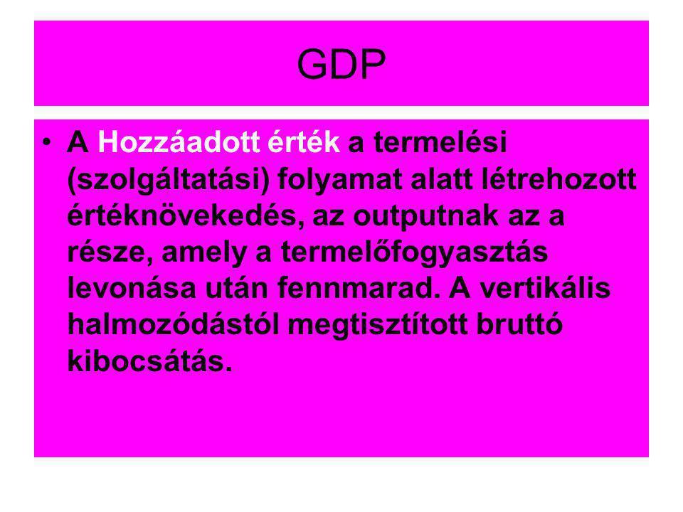 GDP •A Hozzáadott érték a termelési (szolgáltatási) folyamat alatt létrehozott értéknövekedés, az outputnak az a része, amely a termelőfogyasztás levo