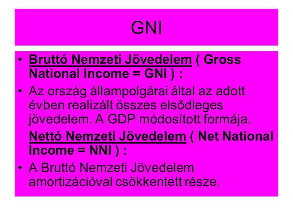 GNI •Bruttó Nemzeti Jövedelem ( Gross National Income = GNI ) : •Az ország állampolgárai által az adott évben realizált összes elsődleges jövedelem. A