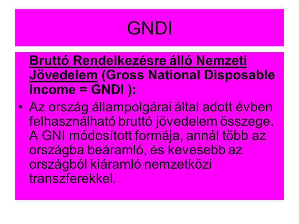 GNDI Bruttó Rendelkezésre álló Nemzeti Jövedelem (Gross National Disposable Income = GNDI ): •Az ország állampolgárai által adott évben felhasználható