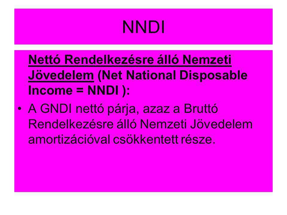 NNDI Nettó Rendelkezésre álló Nemzeti Jövedelem (Net National Disposable Income = NNDI ): •A GNDI nettó párja, azaz a Bruttó Rendelkezésre álló Nemzet
