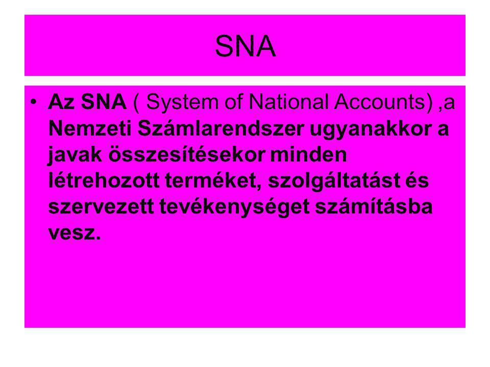 SNA •Az SNA ( System of National Accounts),a Nemzeti Számlarendszer ugyanakkor a javak összesítésekor minden létrehozott terméket, szolgáltatást és sz