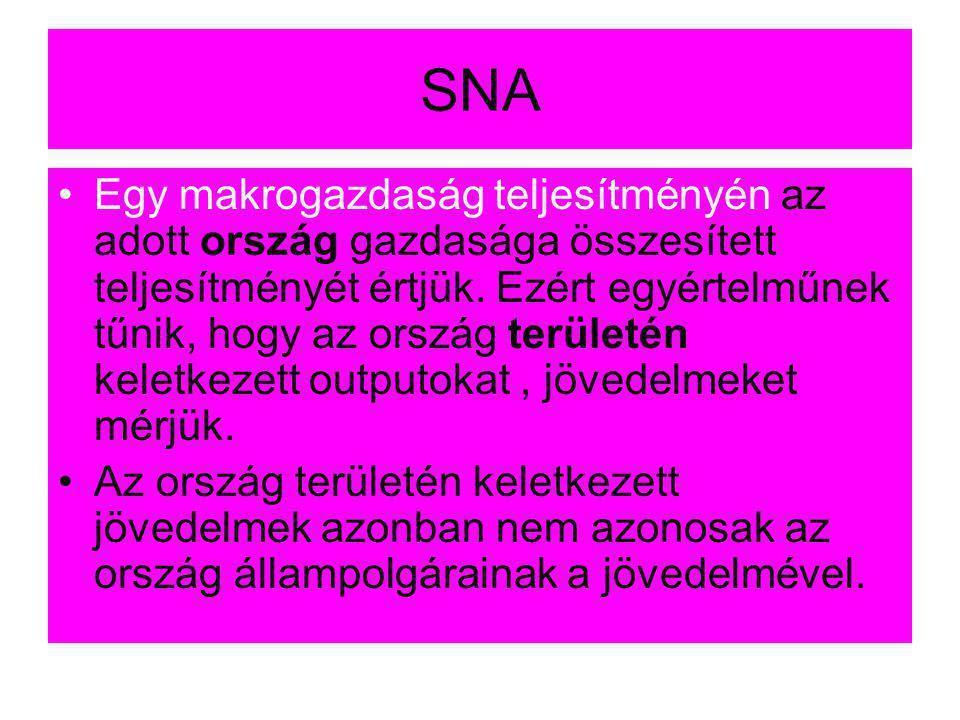 SNA •Egy makrogazdaság teljesítményén az adott ország gazdasága összesített teljesítményét értjük. Ezért egyértelműnek tűnik, hogy az ország területén