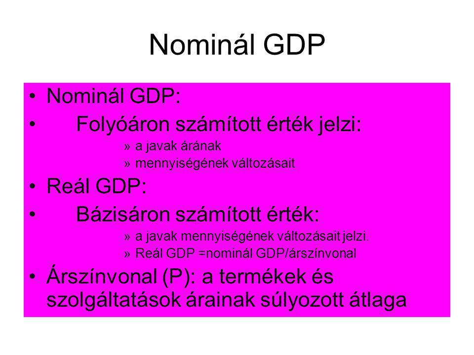 Nominál GDP •Nominál GDP: •Folyóáron számított érték jelzi: »a javak árának »mennyiségének változásait •Reál GDP: •Bázisáron számított érték: »a javak