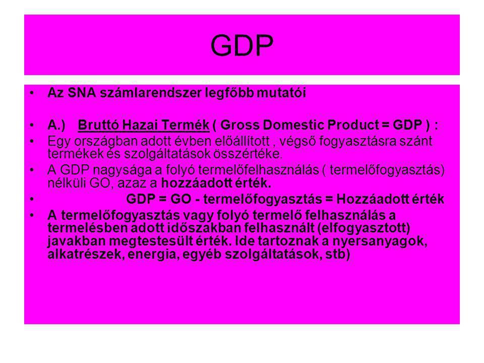 GDP •Az SNA számlarendszer legfőbb mutatói •A.)Bruttó Hazai Termék ( Gross Domestic Product = GDP ) : •Egy országban adott évben előállított, végső fo