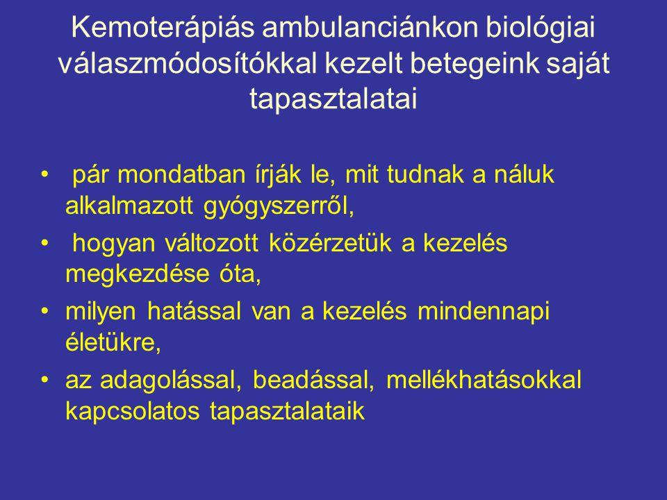 Kemoterápiás ambulanciánkon biológiai válaszmódosítókkal kezelt betegeink saját tapasztalatai • pár mondatban írják le, mit tudnak a náluk alkalmazott