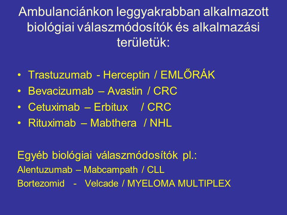 Ambulanciánkon leggyakrabban alkalmazott biológiai válaszmódosítók és alkalmazási területük: •Trastuzumab - Herceptin / EMLŐRÁK •Bevacizumab – Avastin