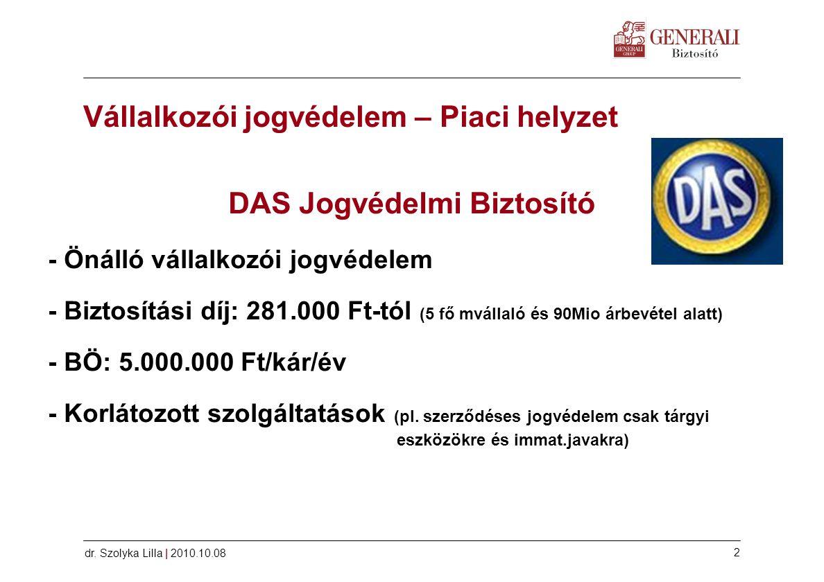 dr. Szolyka Lilla   2010.10.08 2 Vállalkozói jogvédelem – Piaci helyzet DAS Jogvédelmi Biztosító - Önálló vállalkozói jogvédelem - Biztosítási díj: 28