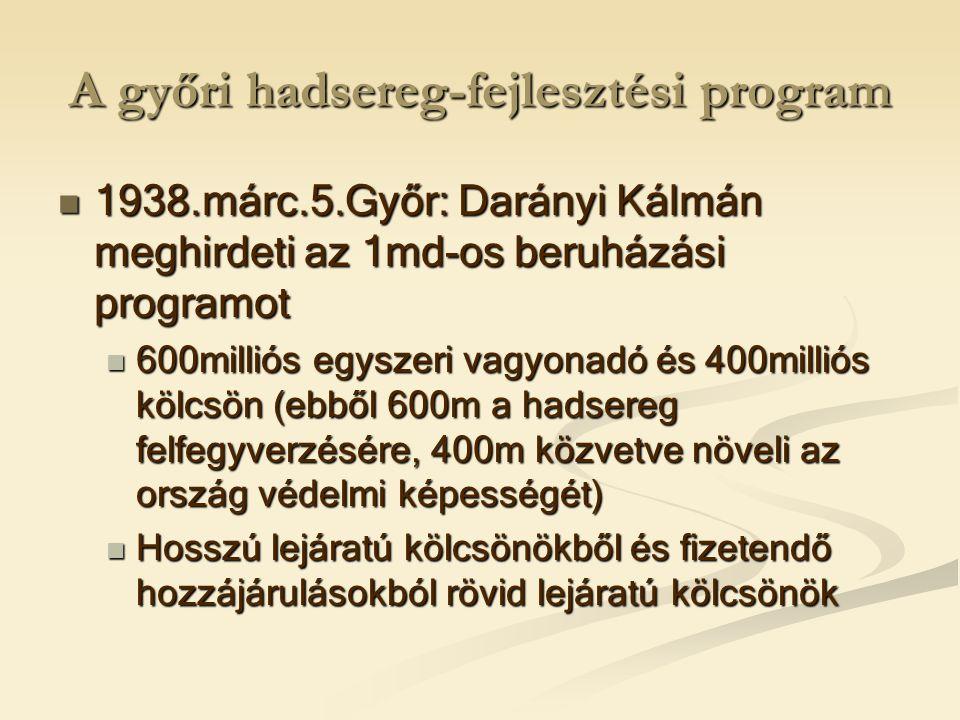  1938.márc.5.Győr: Darányi Kálmán meghirdeti az 1md-os beruházási programot  600milliós egyszeri vagyonadó és 400milliós kölcsön (ebből 600m a hadsereg felfegyverzésére, 400m közvetve növeli az ország védelmi képességét)  Hosszú lejáratú kölcsönökből és fizetendő hozzájárulásokból rövid lejáratú kölcsönök