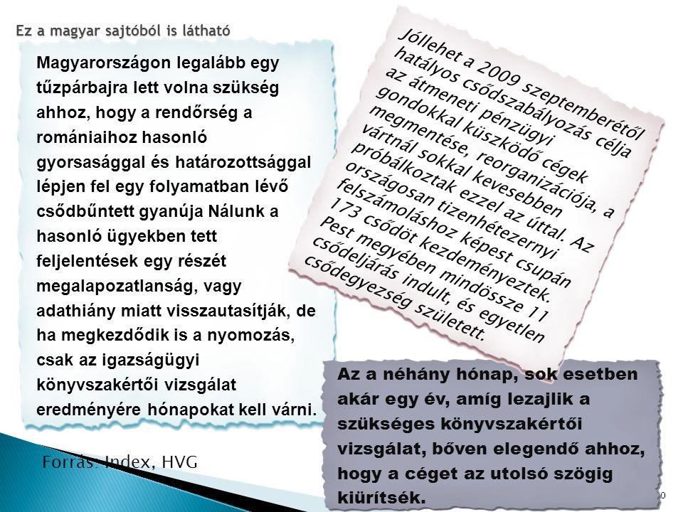 20 Magyarországon legalább egy tűzpárbajra lett volna szükség ahhoz, hogy a rendőrség a romániaihoz hasonló gyorsasággal és határozottsággal lépjen fel egy folyamatban lévő csődbűntett gyanúja Nálunk a hasonló ügyekben tett feljelentések egy részét megalapozatlanság, vagy adathiány miatt visszautasítják, de ha megkezdődik is a nyomozás, csak az igazságügyi könyvszakértői vizsgálat eredményére hónapokat kell várni.