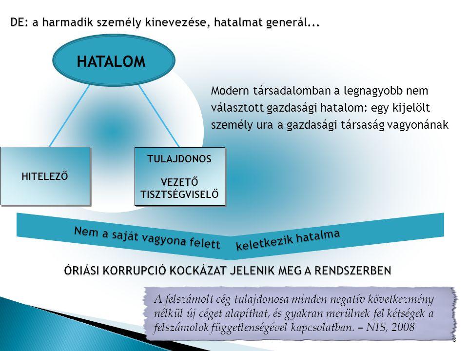 29 www.transparency.hu www.transparency.or g