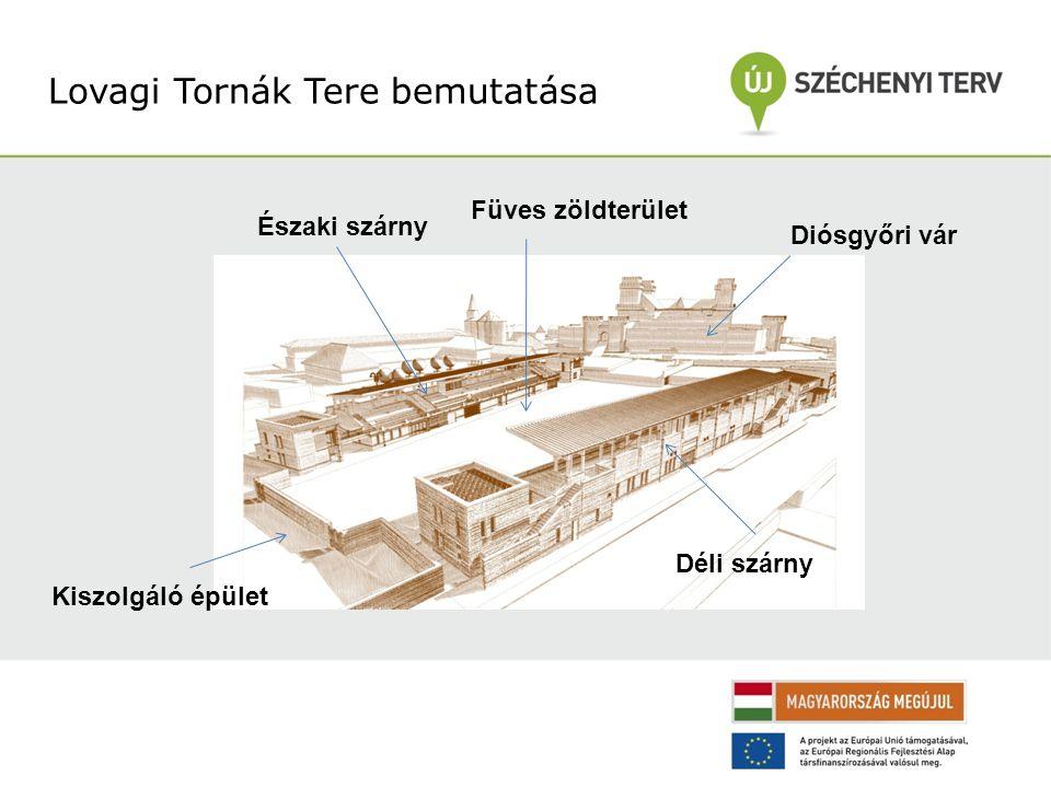 Lovagi Tornák Tere bemutatása Északi szárny Füves zöldterület Déli szárny Kiszolgáló épület Diósgyőri vár