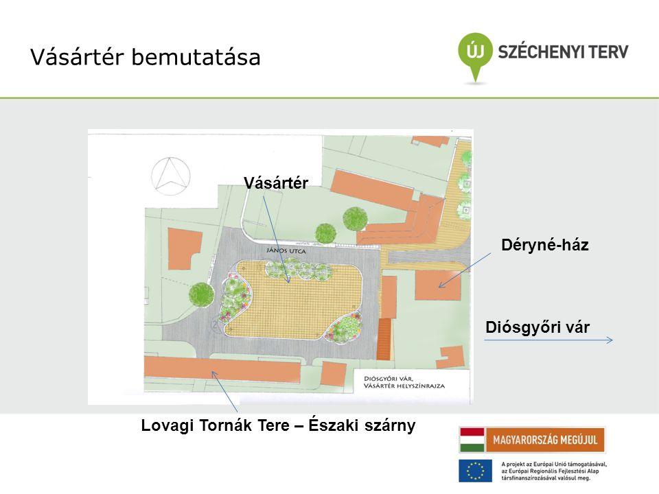Vásártér bemutatása Lovagi Tornák Tere – Északi szárny Vásártér Déryné-ház Diósgyőri vár