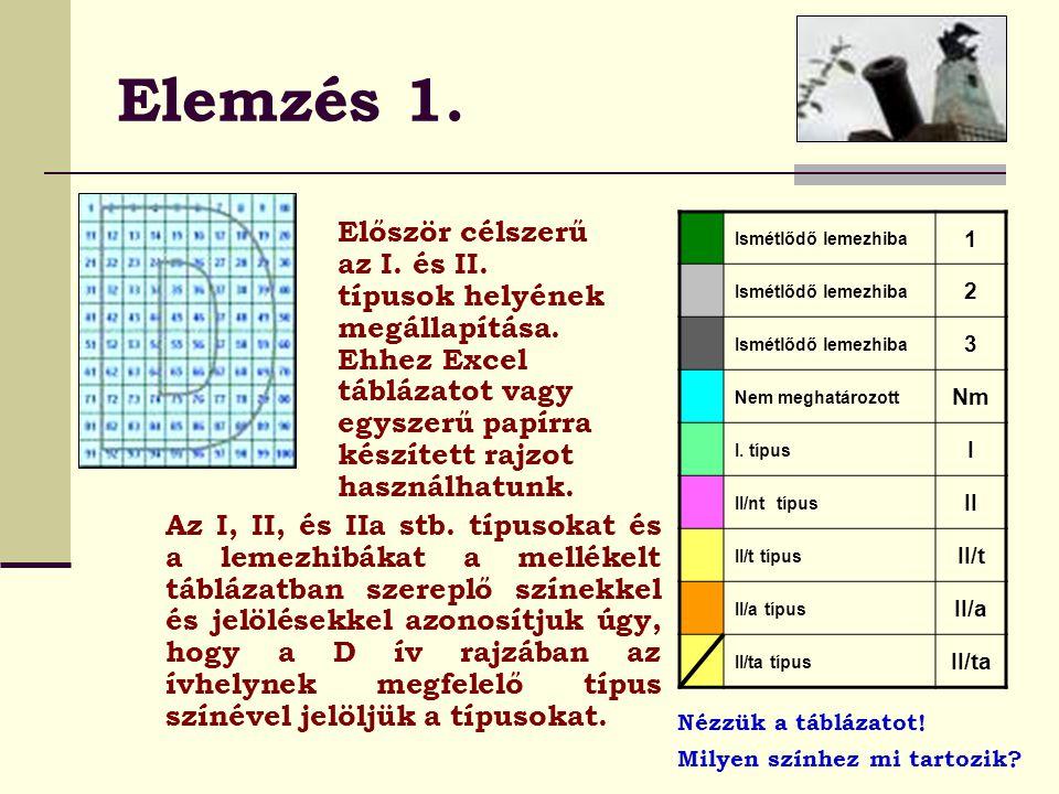 Elemzés 1.Először célszerű az I. és II. típusok helyének megállapítása.