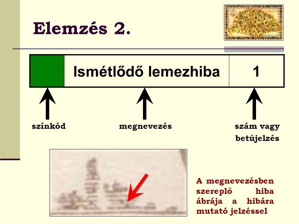 Elemzés 2.