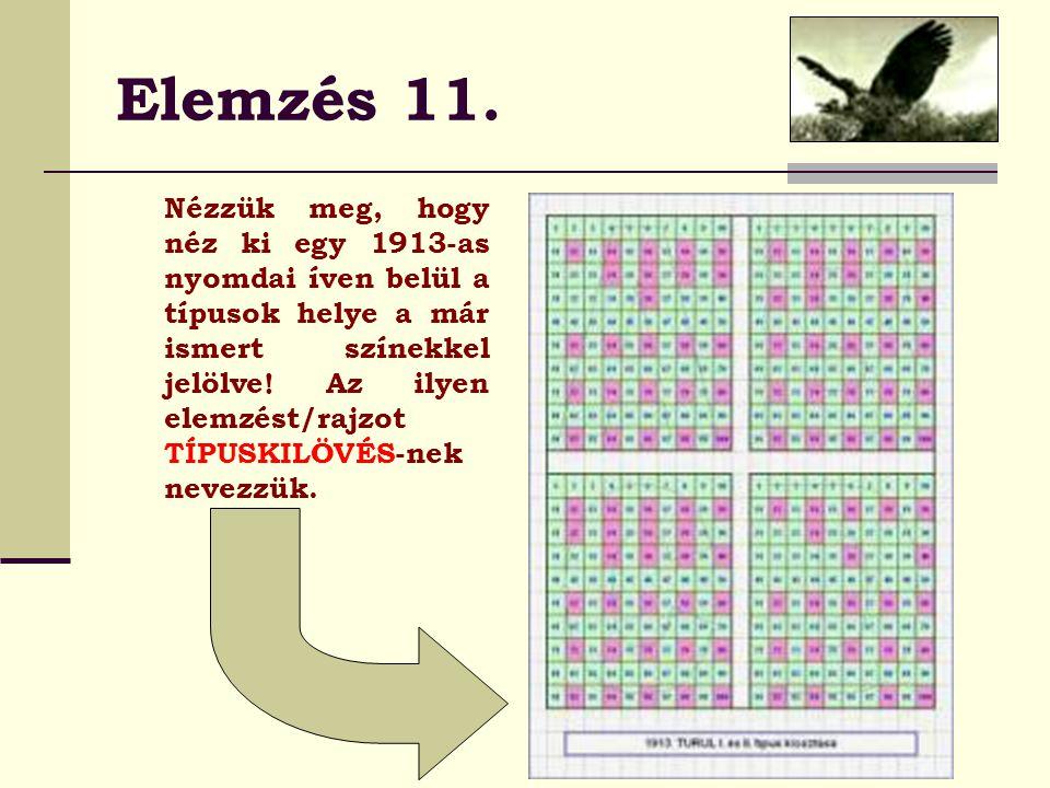 Elemzés 11.