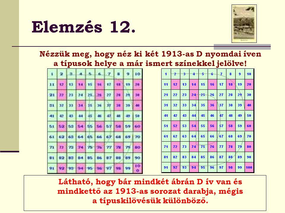 Elemzés 12.
