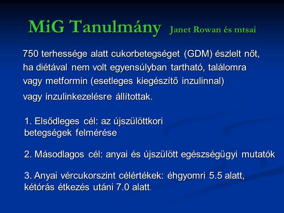 MiG Tanulmány Janet Rowan és mtsai 750 terhessége alatt cukorbetegséget (GDM) észlelt nőt, ha diétával nem volt egyensúlyban tartható, találomra vagy