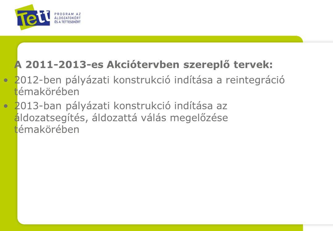 A 2011-2013-es Akciótervben szereplő tervek: •2012-ben pályázati konstrukció indítása a reintegráció témakörében •2013-ban pályázati konstrukció indítása az áldozatsegítés, áldozattá válás megelőzése témakörében