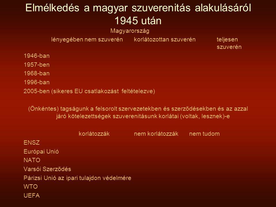 Elmélkedés a magyar szuverenitás alakulásáról 1945 után Magyarország lényegében nem szuverénkorlátozottan szuverénteljesen szuverén 1946-ban 1957-ben 1968-ban 1996-ban 2005-ben (sikeres EU csatlakozást feltételezve) (Önkéntes) tagságunk a felsorolt szervezetekben és szerződésekben és az azzal járó kötelezettségek szuverenitásunk korlátai (voltak, lesznek)-e korlátozzáknem korlátozzáknem tudom ENSZ Európai Unió NATO Varsói Szerződés Párizsi Unió az ipari tulajdon védelmére WTO UEFA