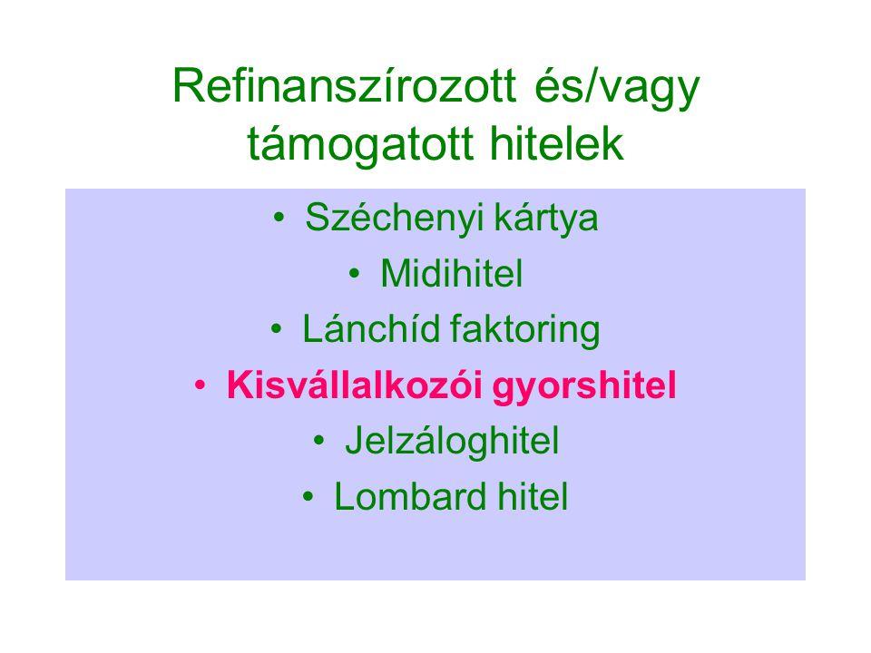Refinanszírozott és/vagy támogatott hitelek •Széchenyi kártya •Midihitel •Lánchíd faktoring •Kisvállalkozói gyorshitel •Jelzáloghitel •Lombard hitel