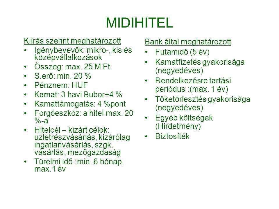 MIDIHITEL Kiírás szerint meghatározott •Igénybevevők: mikro-, kis és középvállalkozások •Összeg: max. 25 M Ft •S.erő: min. 20 % •Pénznem: HUF •Kamat: