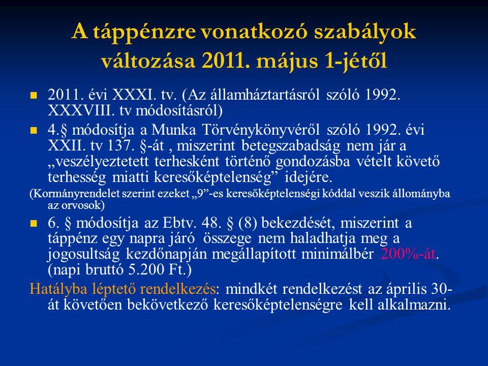 A táppénzre vonatkozó szabályok változása 2011. május 1-jétől   2011. évi XXXI. tv. (Az államháztartásról szóló 1992. XXXVIII. tv módosításról)  