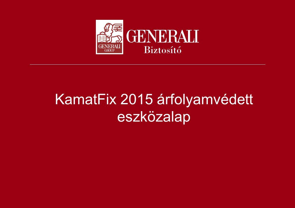 KamatFix 2015 árfolyamvédett eszközalap