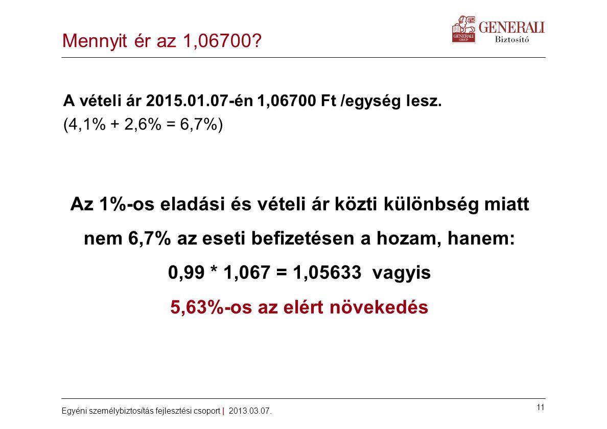 11 Egyéni személybiztosítás fejlesztési csoport | 2013.03.07. Mennyit ér az 1,06700? A vételi ár 2015.01.07-én 1,06700 Ft /egység lesz. (4,1% + 2,6% =