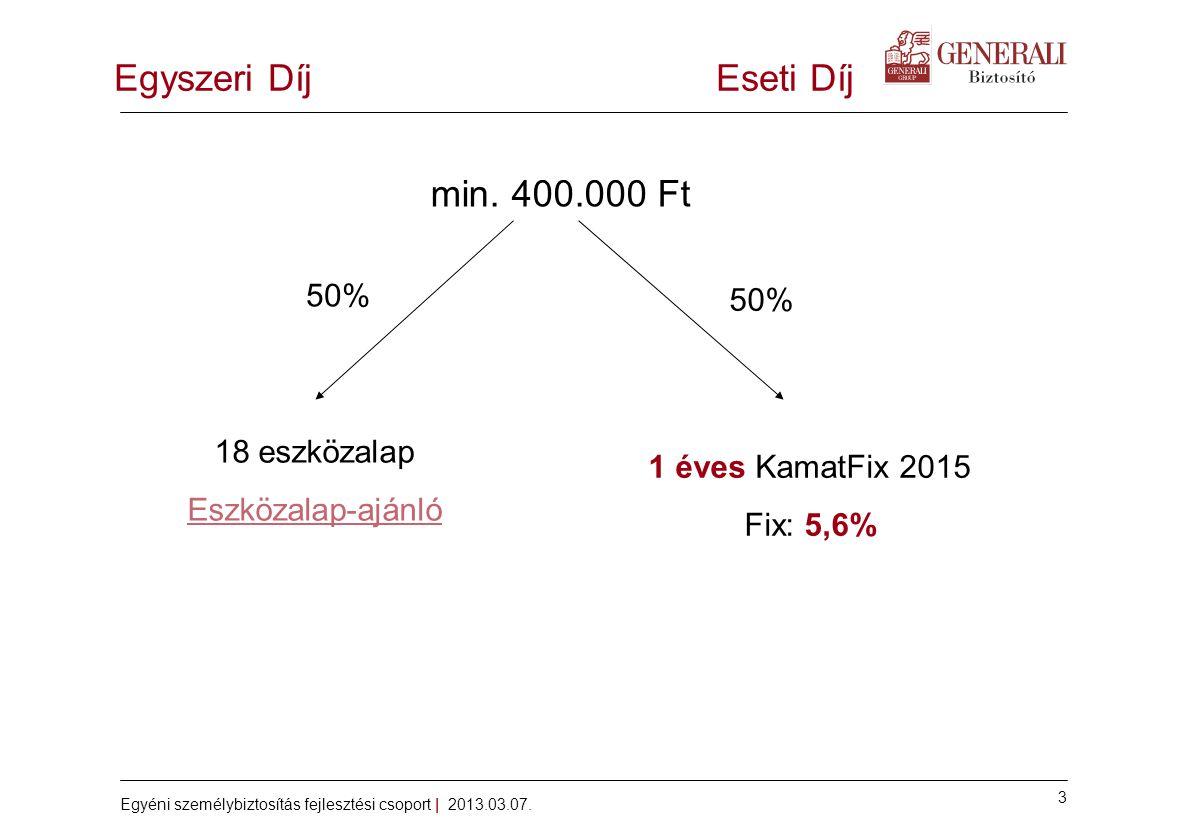 3 Egyéni személybiztosítás fejlesztési csoport | 2013.03.07. Egyszeri Díj Eseti Díj 18 eszközalap Eszközalap-ajánló 1 éves KamatFix 2015 Fix: 5,6% min