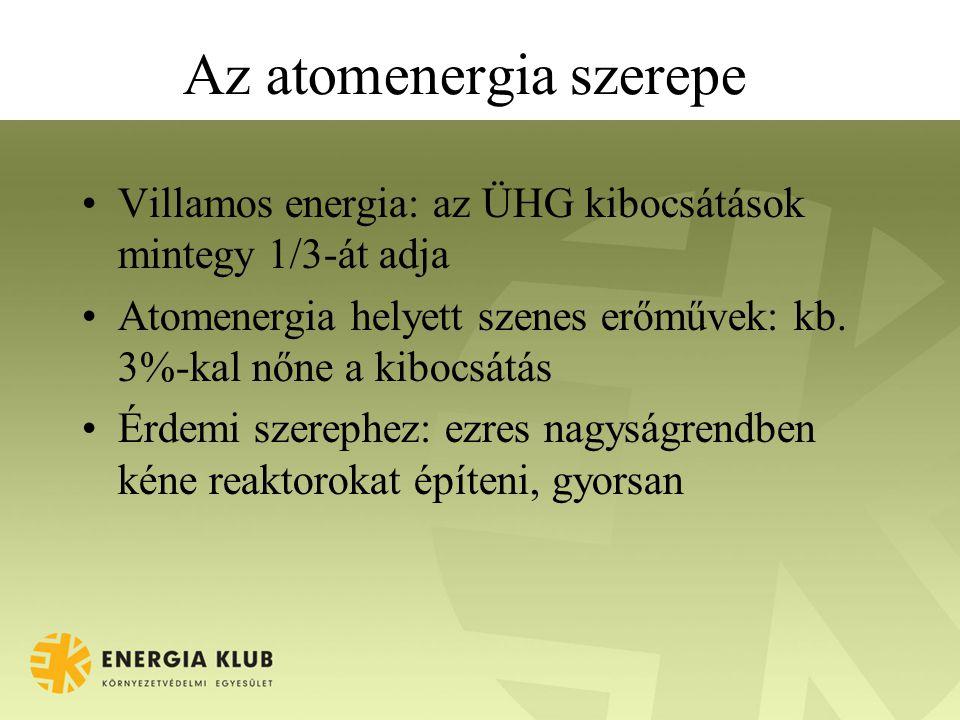 Az atomenergia szerepe •Villamos energia: az ÜHG kibocsátások mintegy 1/3-át adja •Atomenergia helyett szenes erőművek: kb.