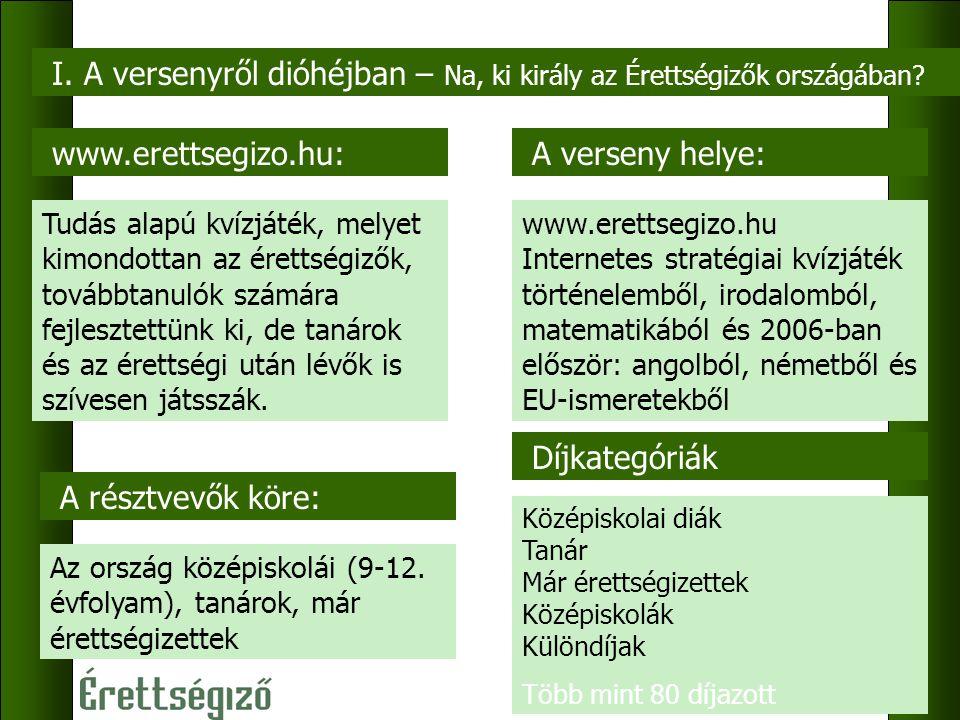 A résztvevők köre: Az ország középiskolái (9-12.