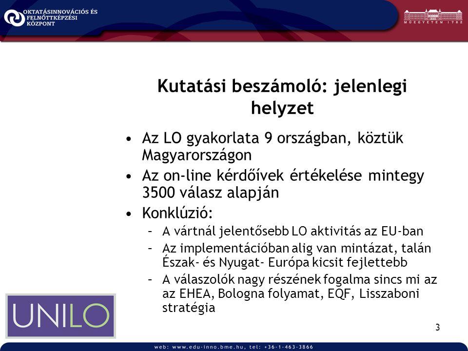 3 Kutatási beszámoló: jelenlegi helyzet •Az LO gyakorlata 9 országban, köztük Magyarországon •Az on-line kérdőívek értékelése mintegy 3500 válasz alapján •Konklúzió: –A vártnál jelentősebb LO aktivitás az EU-ban –Az implementációban alig van mintázat, talán Észak- és Nyugat- Európa kicsit fejlettebb –A válaszolók nagy részének fogalma sincs mi az az EHEA, Bologna folyamat, EQF, Lisszaboni stratégia