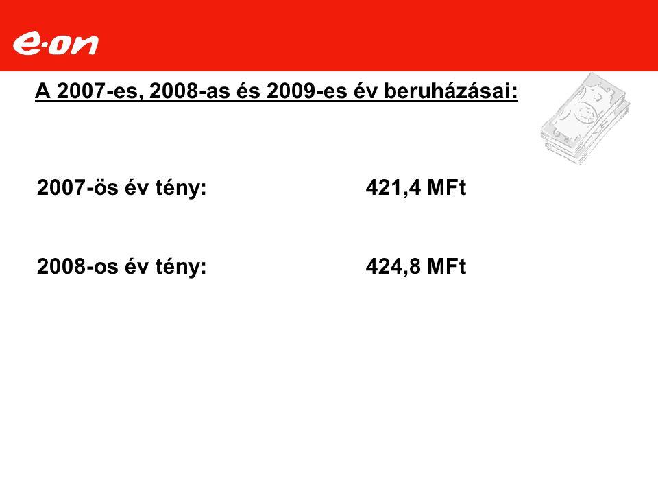 A 2007-es, 2008-as és 2009-es év beruházásai: 2007-ös év tény:421,4 MFt 2008-os év tény:424,8 MFt